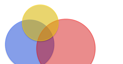 compromise_venn_borderless_larger_650x435.png