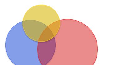 compromise_venn_borderless_larger_650x435.png
