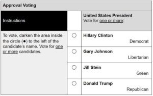 Approval Voting Ballot Showing Hillary Clinton, Gary Johnson, Jill Stein, and Donald Trump